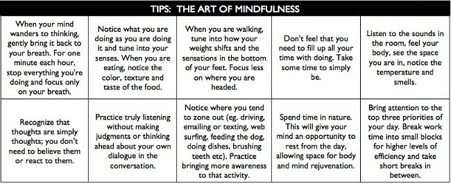 how to practice mindfulness Being-Mindful-Tips-for-Mindfulness