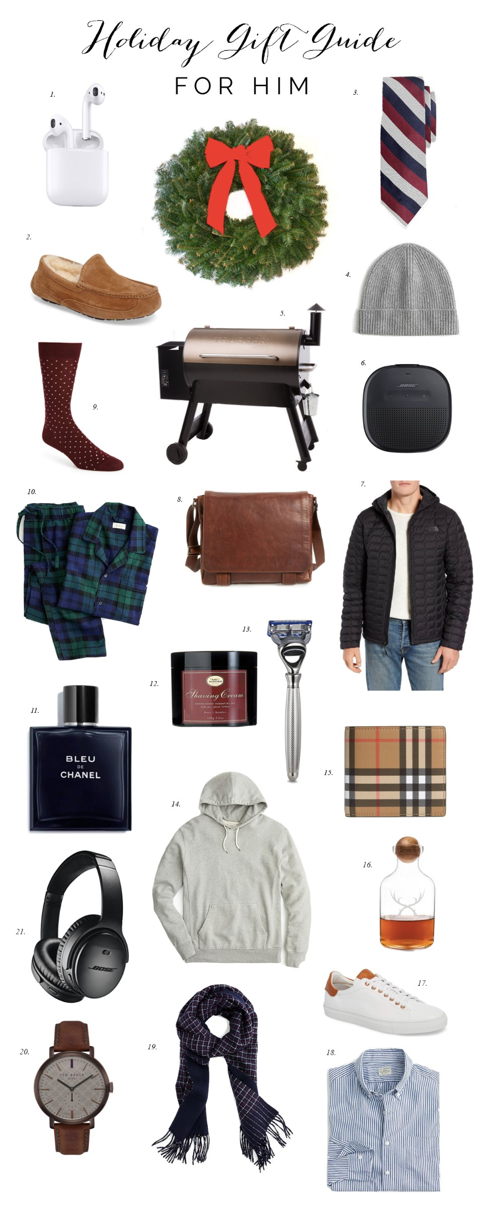 Friday Faves: 18 Christmas Gifts For Men | Style Elixir