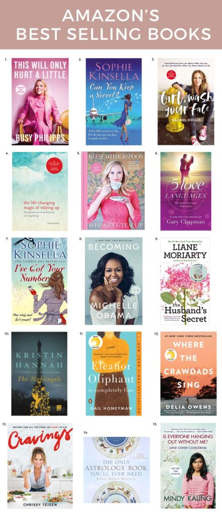 Friday Faves - Amazon's Best Selling Books | Style Elixir